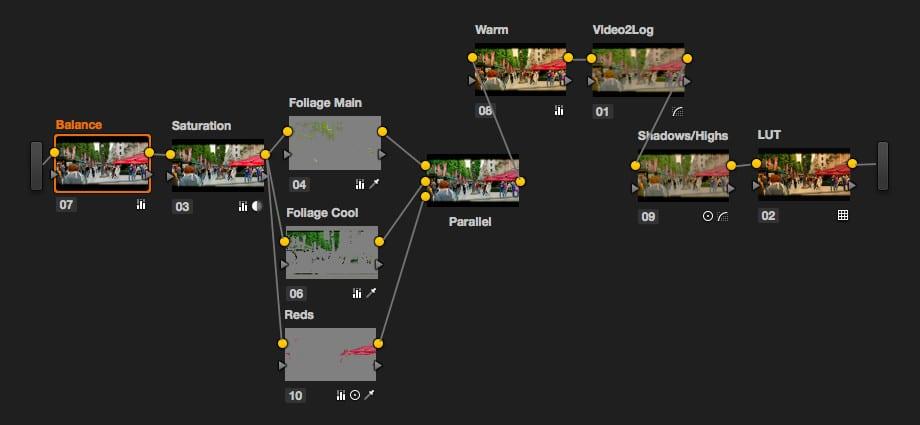 reverse-engineer-a-look-node_graph