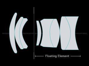P+S Technik Floating System bei K-35 Objektiven