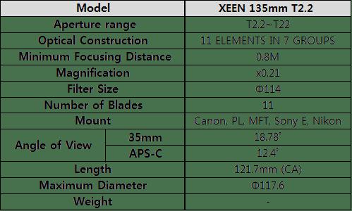 Leistungsmerkmale des Xeen 135mm