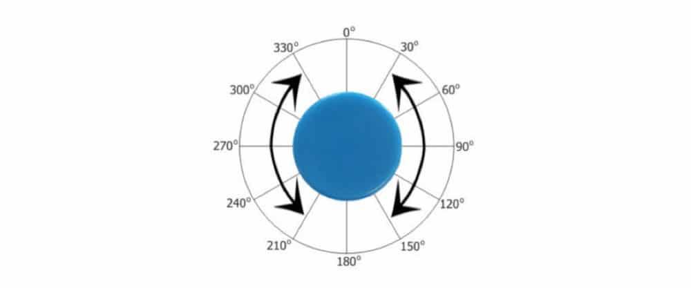Hier eine Übersicht, in welchem Rahmen, die Stecker variabel sind.